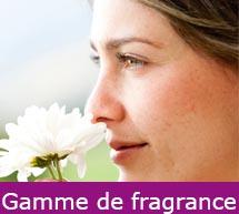 Série de parfum